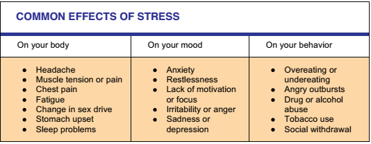 commoneffectsofstress